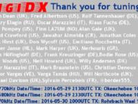 e-QSL DigiDX Великобритания Май 2016 года