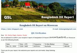 e-QSL Bangladesh DX Report AWR Wavescan Ноябрь 2020 года